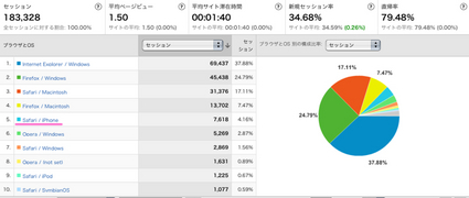 OS - Google Analytics-1.jpg